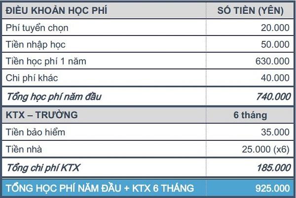 hoc phi truong nagoya